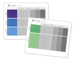 Text Complexity Chart includes Lexile and DRA levels