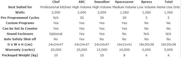 blendtec-comparison-chart.jpg