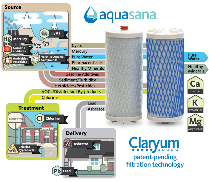 claryum-technology-1-.jpg