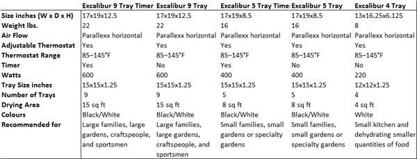 excalibur-comparison.jpg