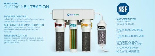 Aquasana RO System