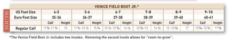 Mountain Horse Venice Field Boot Jr Size Chart