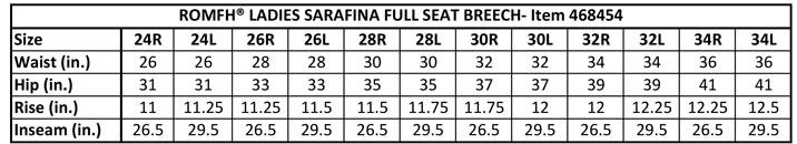 Romfh Sarafina Full Seat Breech Size Chart