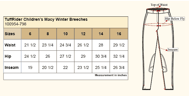 TuffRider Children's Macy Breeches Size Chart
