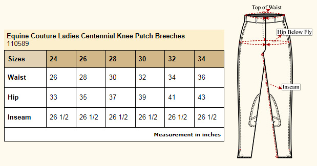 Equine Couture Centennial Knee Patch Breeches size chart