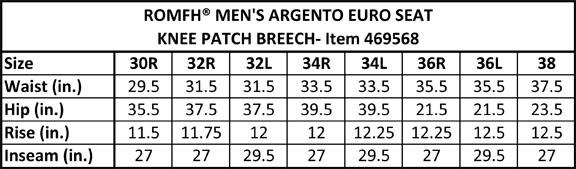 Romfh Men's Argento Euro Seat Breeches Size Chart