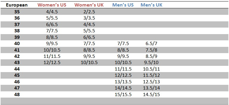 conversion chart of europe shoe size to american shoe size: Euro to us shoe size chart european shoe size chart vs us