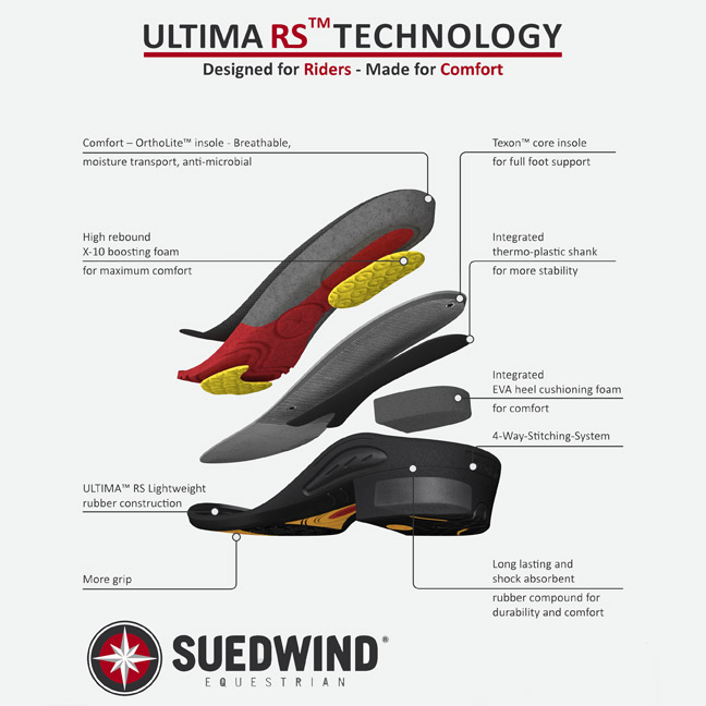 suedwind ultima pro waterproof paddock boots sole detail