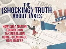 The (SHOCKING) Truth About Taxes: How Did a Nation Founded on Tax Rebellion Come to Embrace 90% Rates? - (Audio CD)