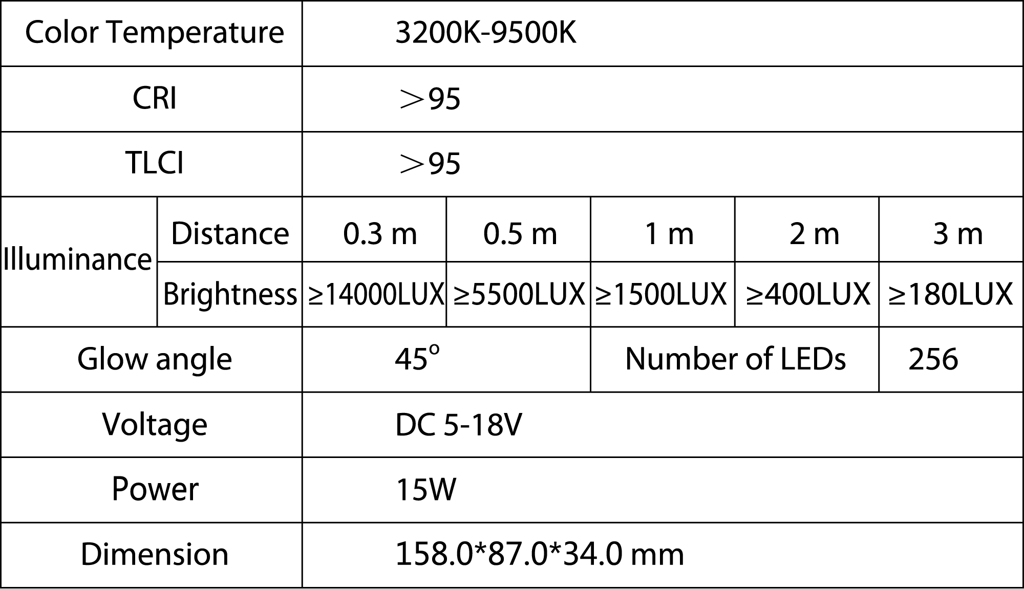 al-f7-specifications.png