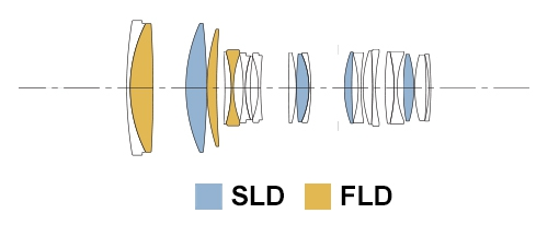 lens-construction-template-50-100.jpg