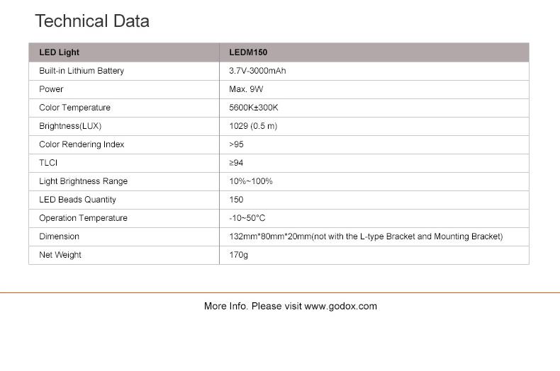 products-mobilephone-lighting-ledm150-08.jpg