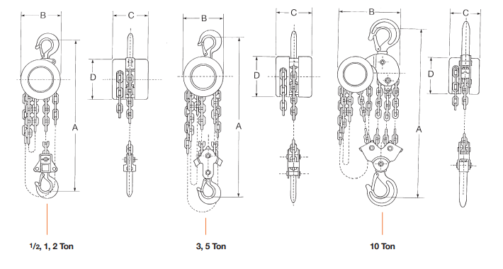 cm-series-622-hand-chain-hoist-especifications.png