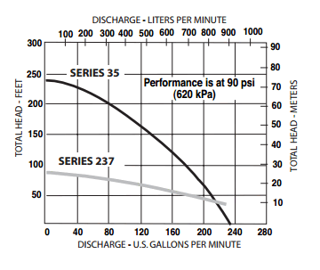 dewatering-pump-chart.png