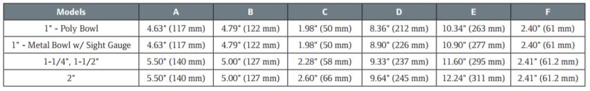 super-duty-lubricators-dimensions.png