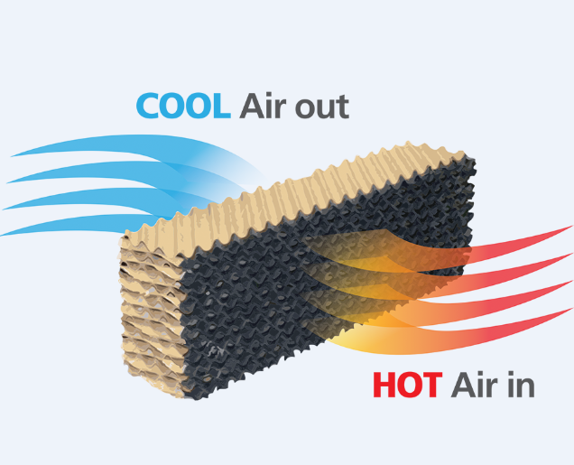 Evaporative cooler - how it works