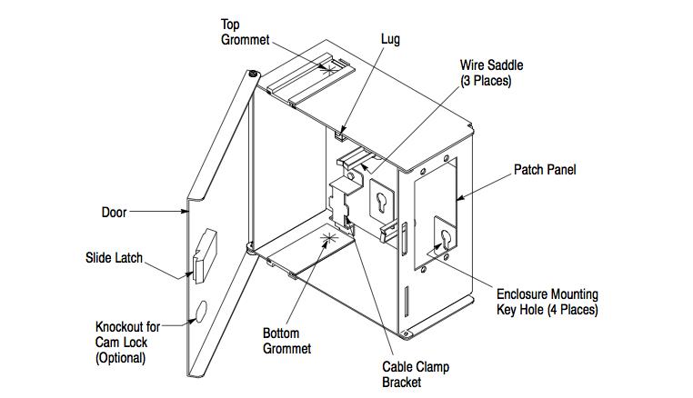 wiring diagram grommet key data wiring diagram today rh 20 14 13 physiovital besserleben de