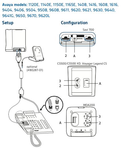 setup-avaya-plantronics-cordless-headset-ehs-9600-series.png