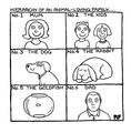 The family heirarchy.  'Off the Leash' print by Rupert Fawcett