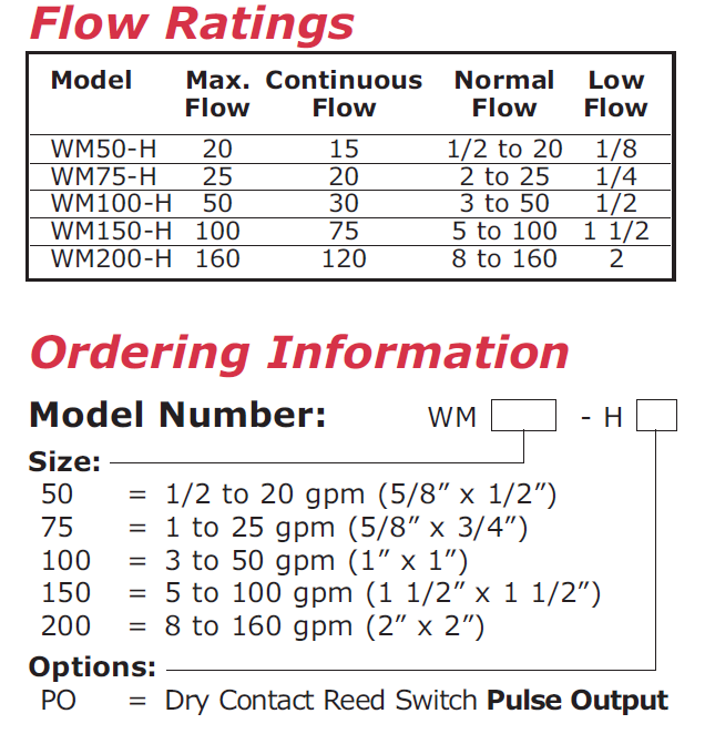 Hot Water Meter Flow Range Chart