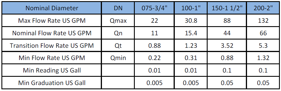 wm2-h-data-table.png