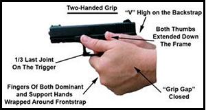 Correct Pistol Grip
