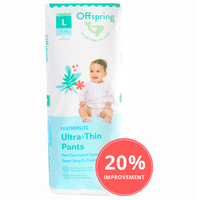 Offspring - Featherlite Ultra-Thin Diaper Pants (2 Sizes)