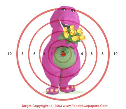 Personalized Shooting Targets