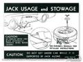 Jack Instructions (styled Wheel)