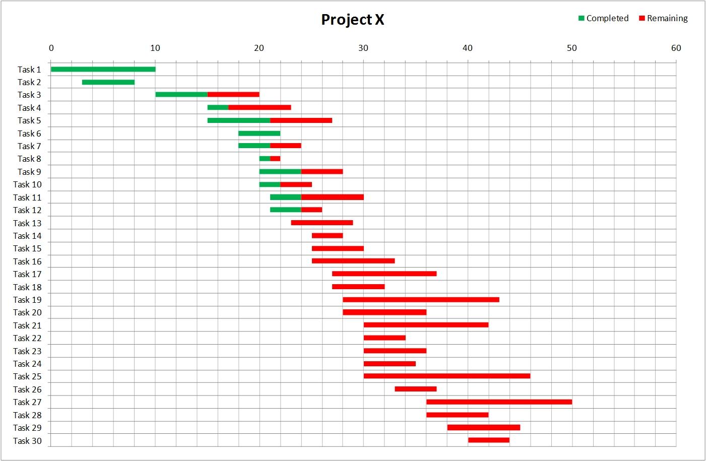 Gantt chart Gantt Diagram Gantt Chart Excel template