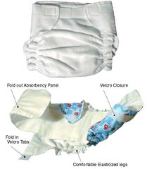 Baby Love Fitted One-Size Cloth Diaper