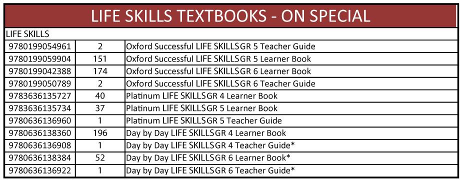 life-skills-list.jpg
