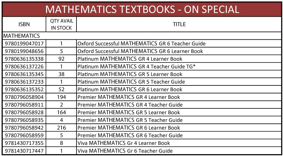 maths-list.jpg