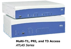 Adtran Atlas 550