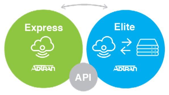 adtran-express