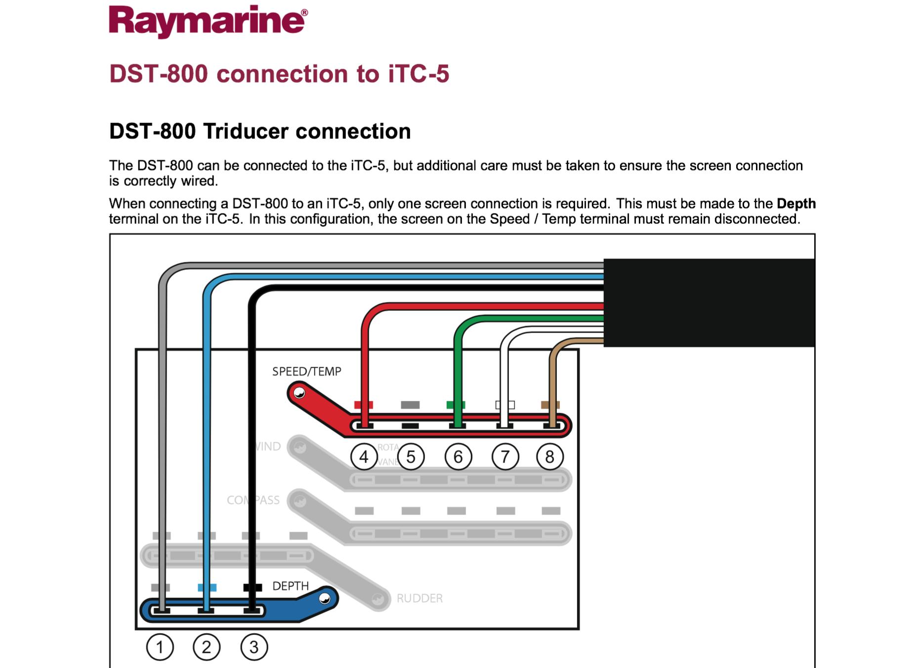 raymarine dst800 0 smart transducer rh rowlandsmarine co uk Basic Automotive Wiring Raymarine SeaTalk Wiring
