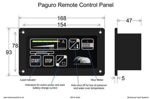 Paguro Remote Control Panel Dimensions