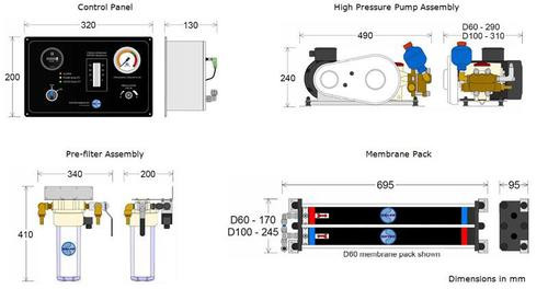 Dessalator D60 Cruise Watermaker Dimensions