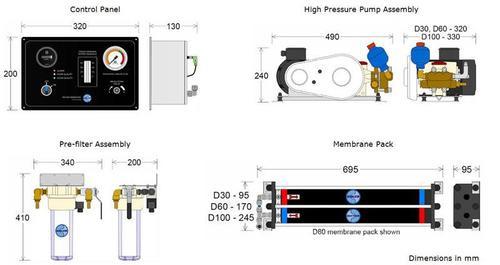 Dessalator D100 Freedom Watermaker Dimensions