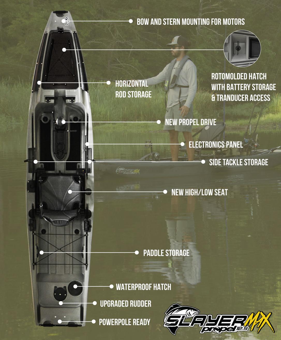 sideshot-slayermax-infographic-v2.jpg