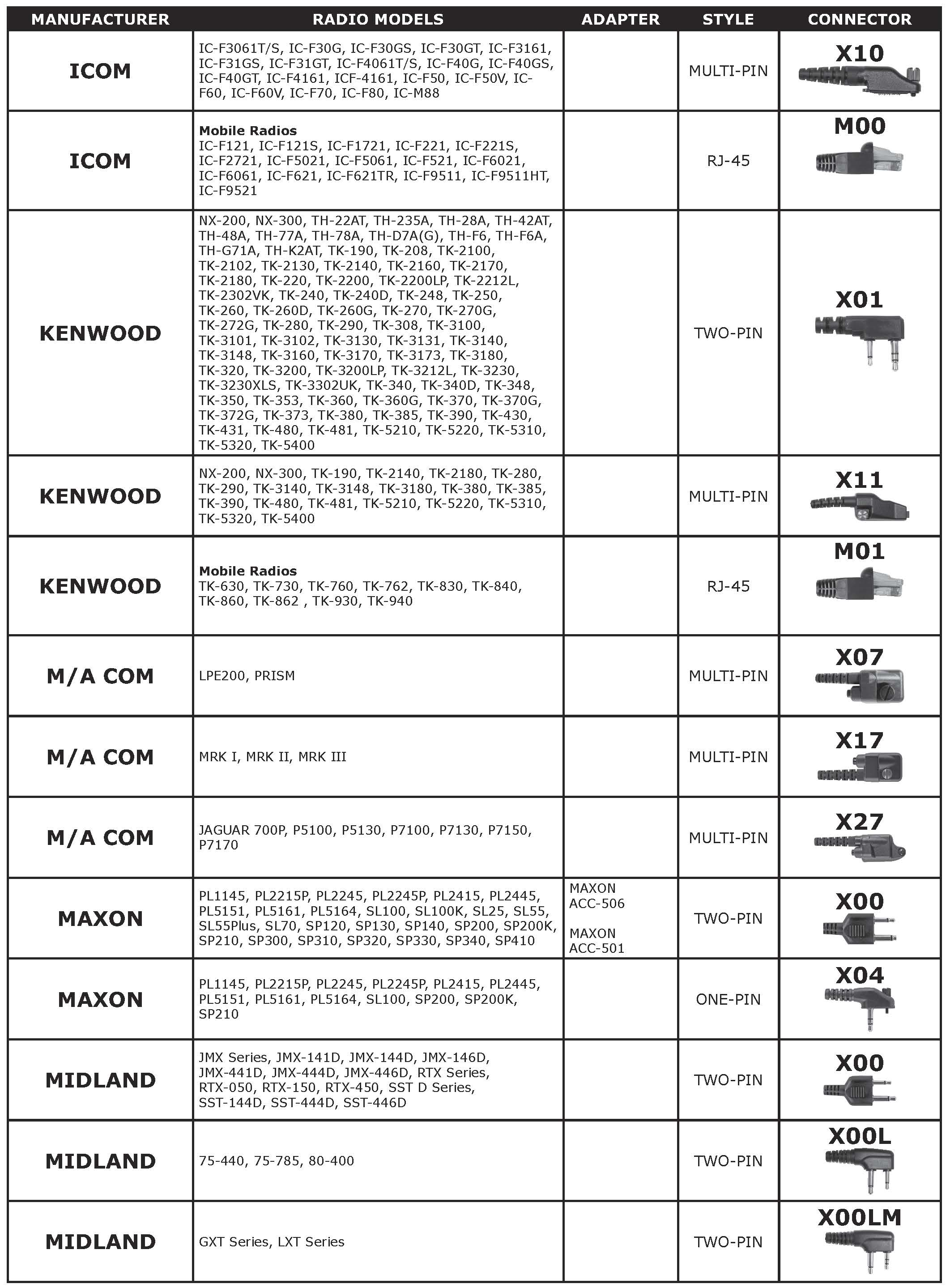 pryme-connecter-chart-page-2.jpg