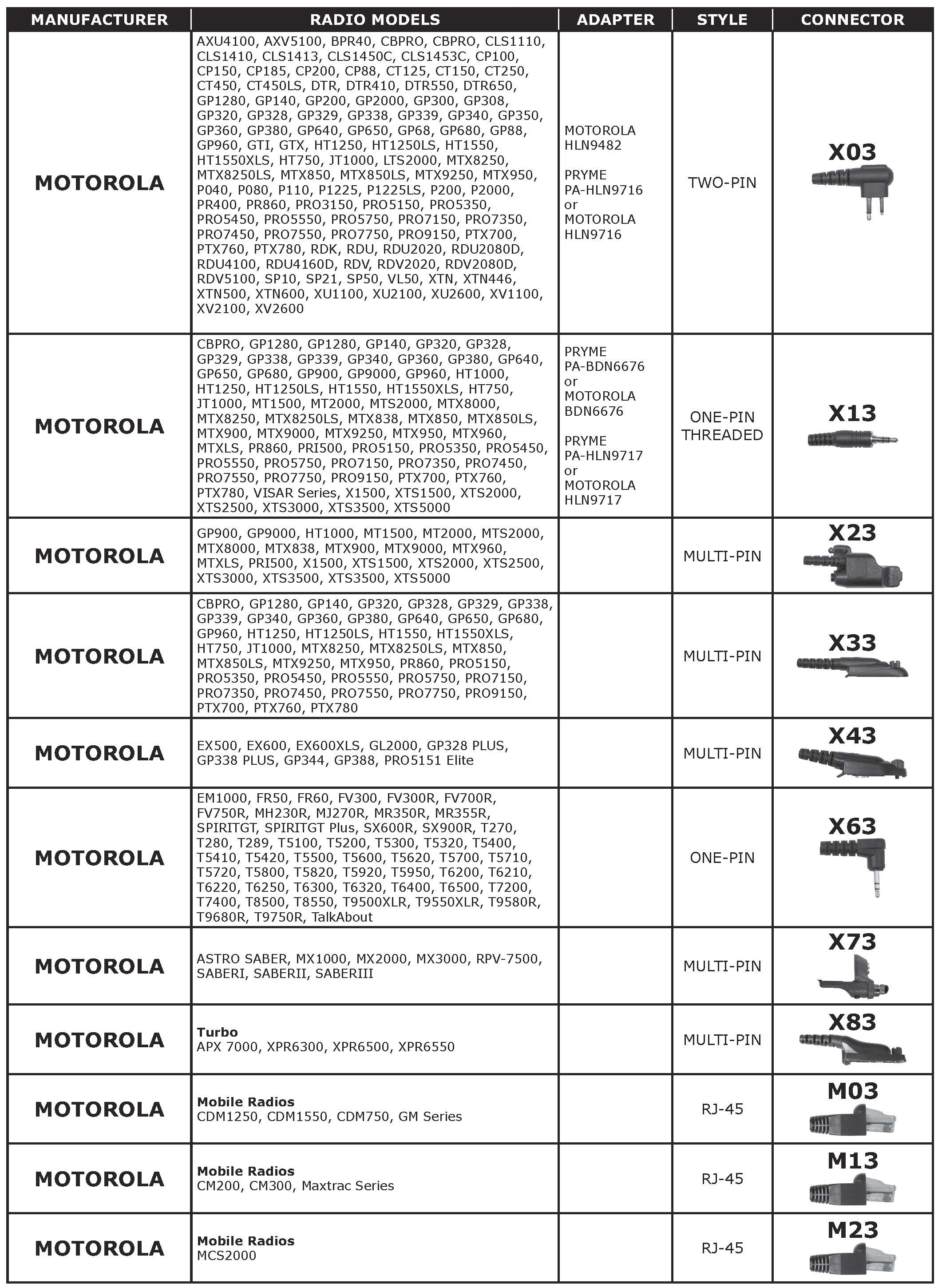 pryme-connecter-chart-page-3.jpg