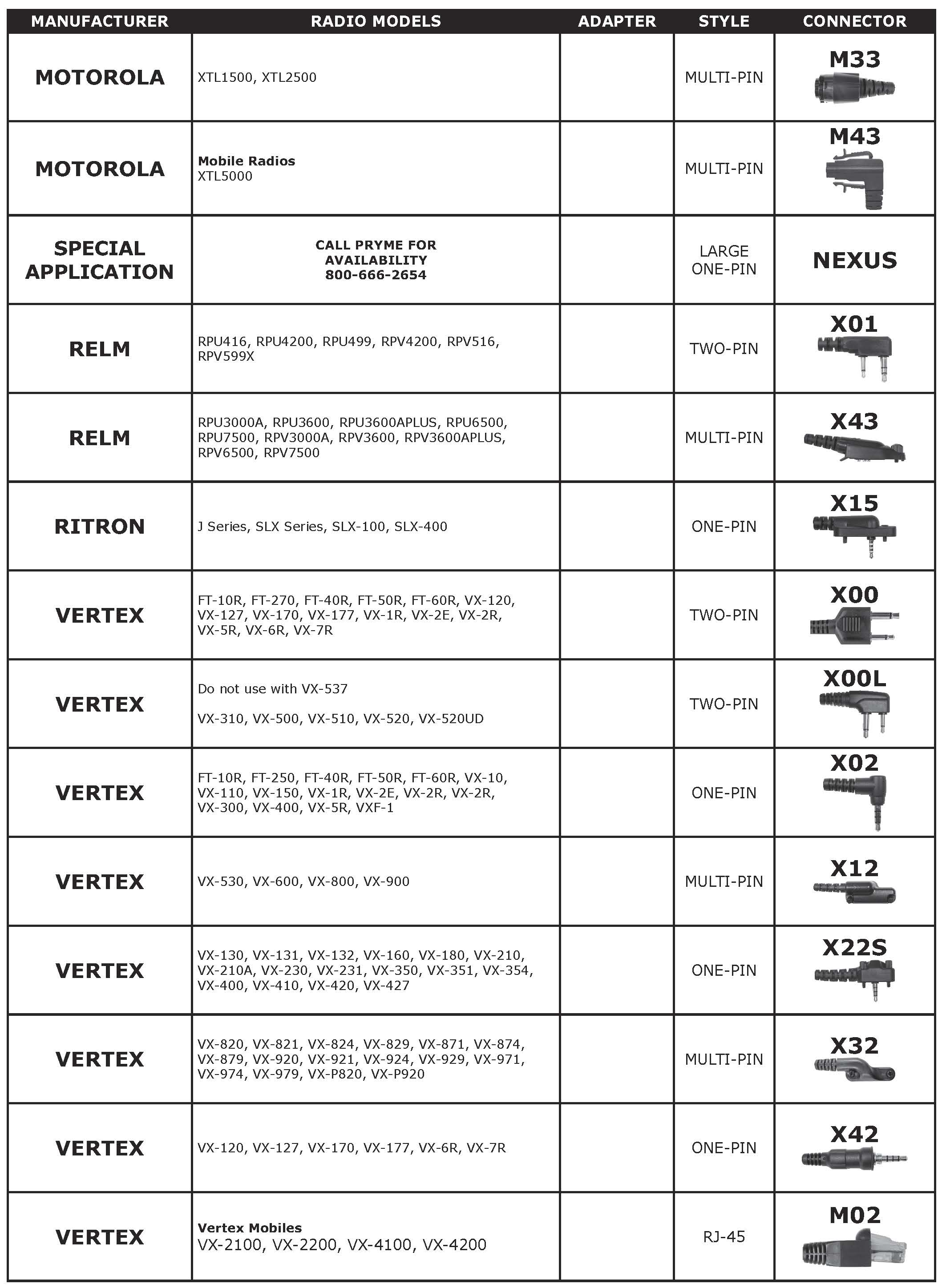 pryme-connecter-chart-page-4.jpg