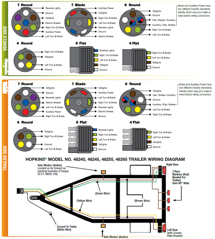 connector wiring diagrams?t=1419083240 trailer wiring guide hopkins trailer wiring harness diagram at edmiracle.co