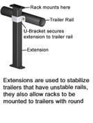 "Greentouch Open Trailer 20""  Rack Extension #EB020"