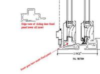Sliding door stationary panel lower sill block insert