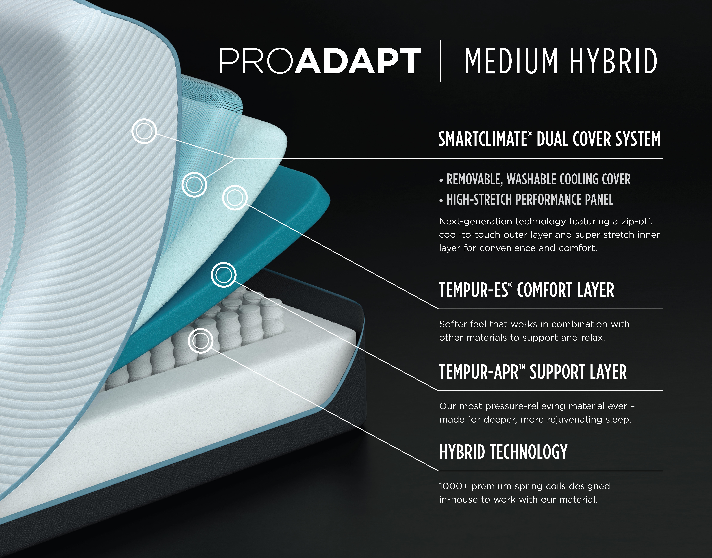 73923-proadapt-mediumhybrid-layer-benefit.jpg