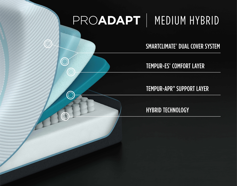 73923-proadapt-mediumhybrid-layer.jpg