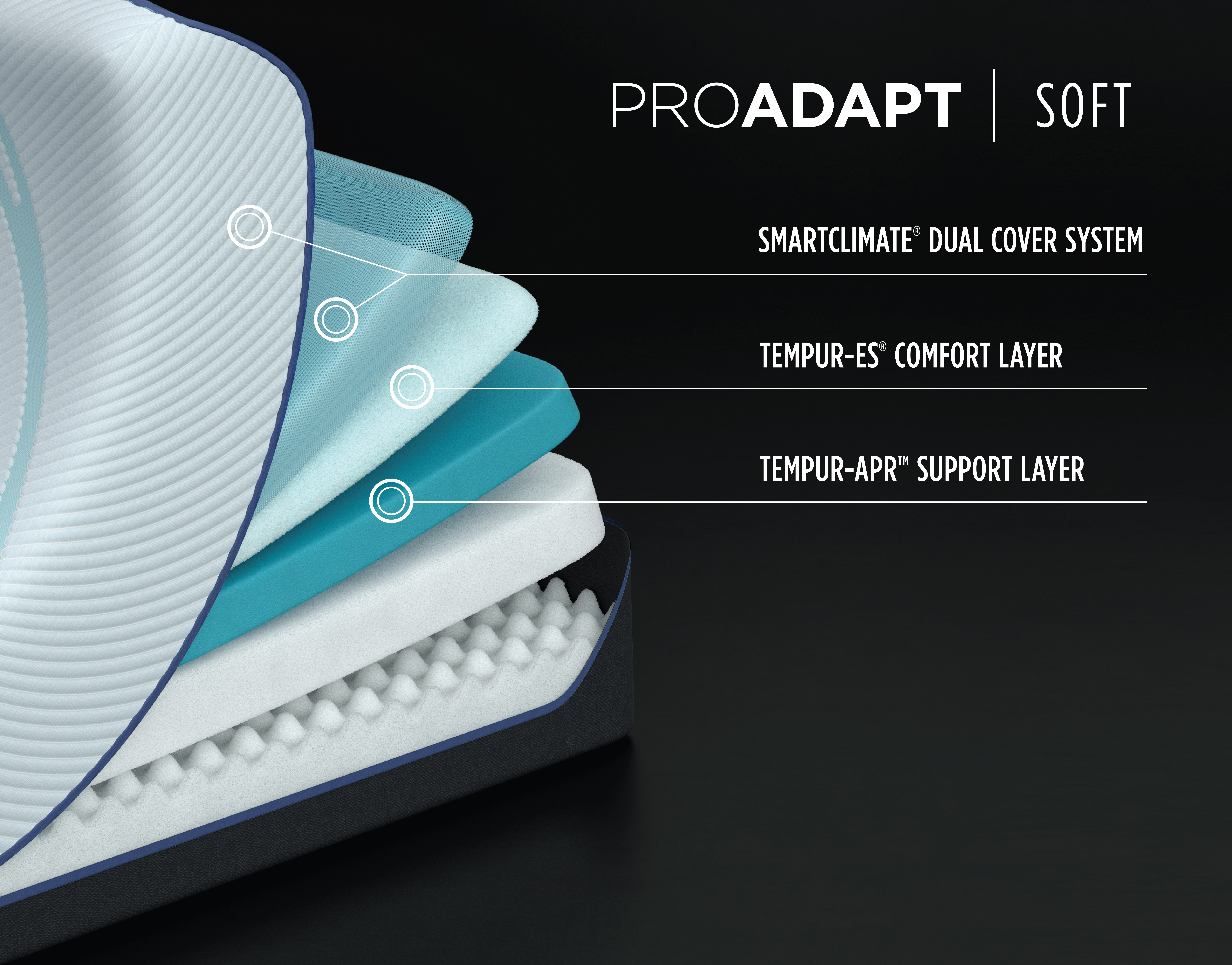 73923-proadapt-soft-layer.jpg