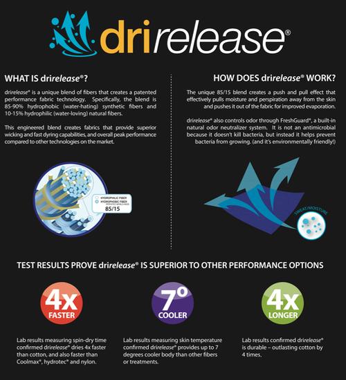 dri-release.png